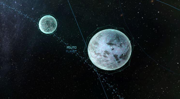 Pluto mit allen Monden