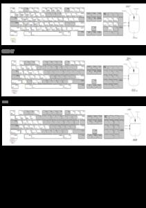 Steuerungsschema / Keys
