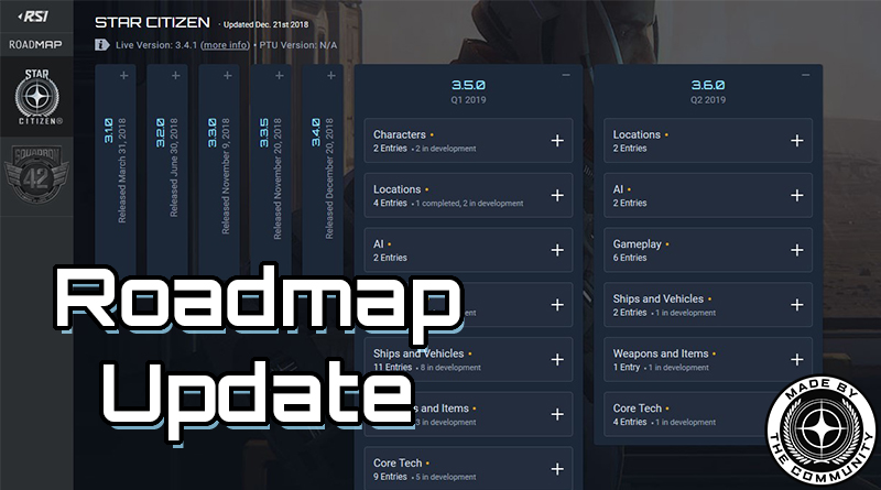 Sc Roadmap Update Header 00