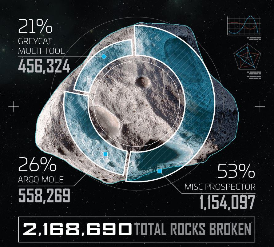 Infographic 1 Mining 4842