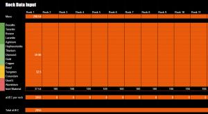 Mining Yield Calc